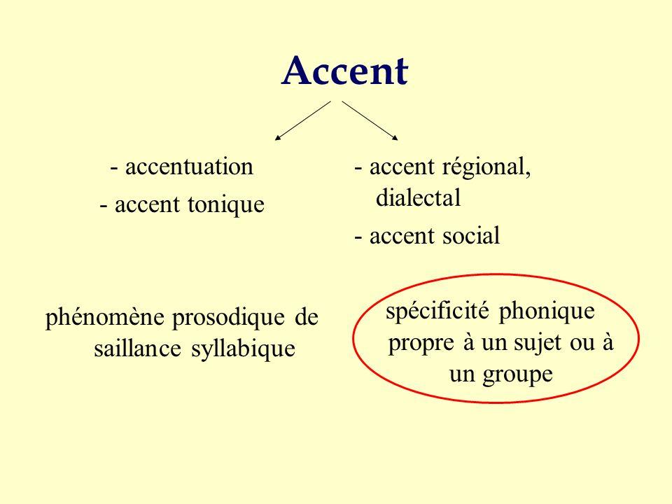 marqueur sociolinguistiqueCet accent serait un marqueur sociolinguistique important permettant aux jeunes de se reconnaître entre eux, et de se différ