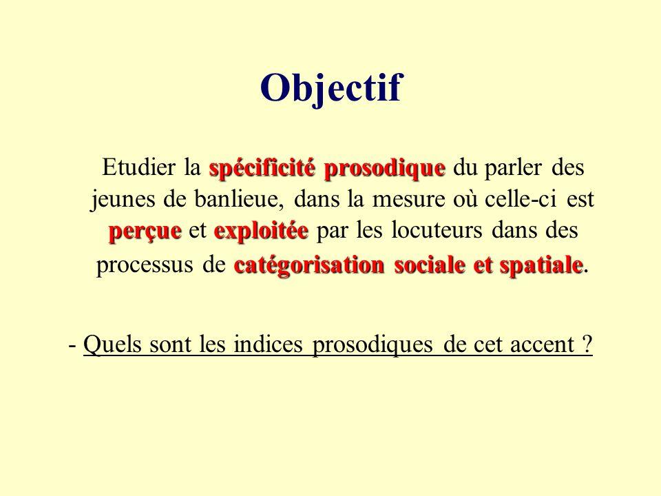 Accent Ensemble de marques phoniques (phonématiques et prosodiques), indexant la manière de parler dun sujet ou dun groupe ( Léon P., 1993, Précis de