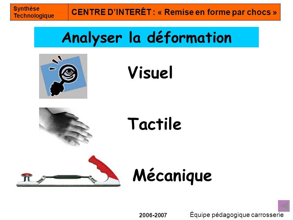 Équipe pédagogique carrosserie Synthèse Technologique CENTRE DINTERÊT : « Remise en forme par chocs » 2006-2007 Analyser la déformation Visuel Tactile Mécanique