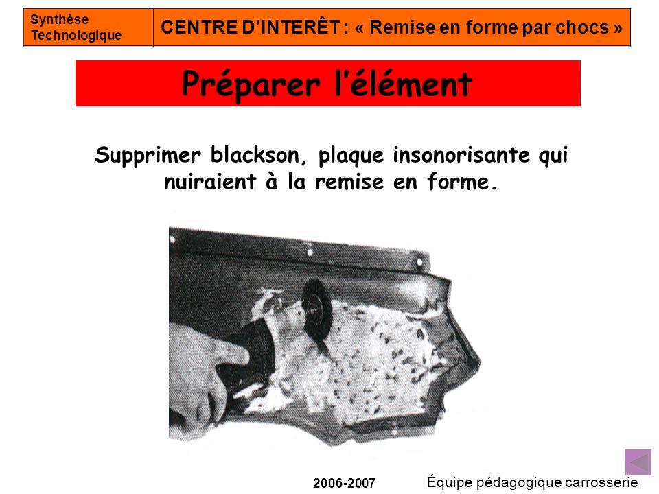 Équipe pédagogique carrosserie Synthèse Technologique CENTRE DINTERÊT : « Remise en forme par chocs » 2006-2007 Préparer lélément Supprimer blackson, plaque insonorisante qui nuiraient à la remise en forme.