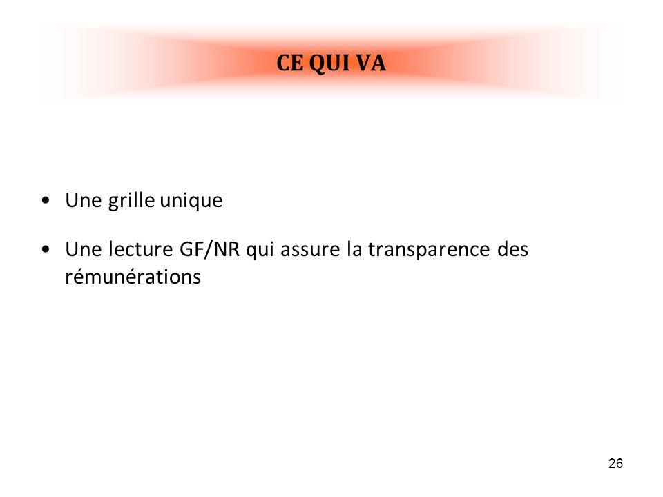 26 Une grille unique Une lecture GF/NR qui assure la transparence des rémunérations CE QUI VA