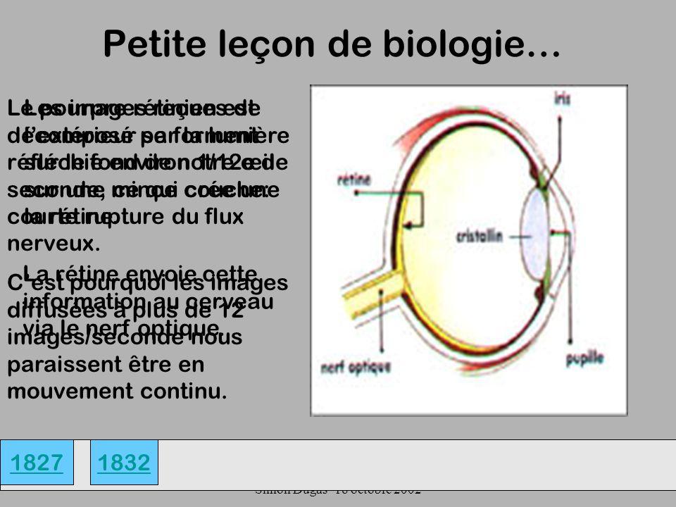 UQAM- EDU 7492-60 Simon Dugas- 18 octobre 2002 1827 Petite leçon de biologie… Les images reçues de lextérieur se forment sur le fond de notre œil sur