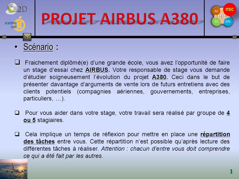 ITECITEC 1 Scénario : Scénario : AIRBUS.A380.