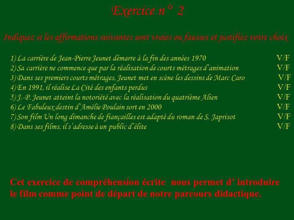 Si la carrière de Jean-Pierre Jeunet démarre véritablement en 1991, le cinéaste fait connaissance avec la caméra à la fin des années 1970, réalisant c