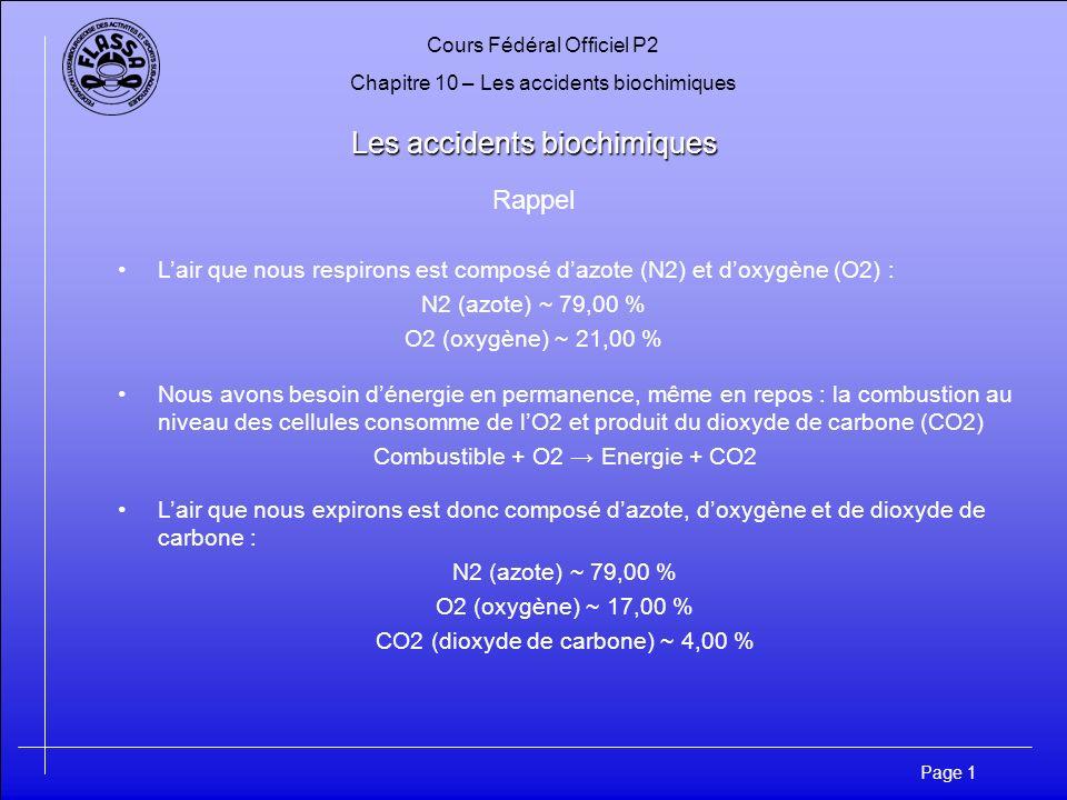 Cours Fédéral Officiel P2 Chapitre 10 – Les accidents biochimiques Page 1 Les accidents biochimiques Lair que nous expirons est donc composé dazote, d