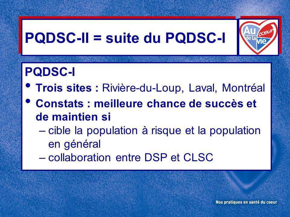 PQDSC-II = suite du PQDSC-I PQDSC-I Trois sites : Rivière-du-Loup, Laval, Montréal Constats : meilleure chance de succès et de maintien si –cible la population à risque et la population en général –collaboration entre DSP et CLSC