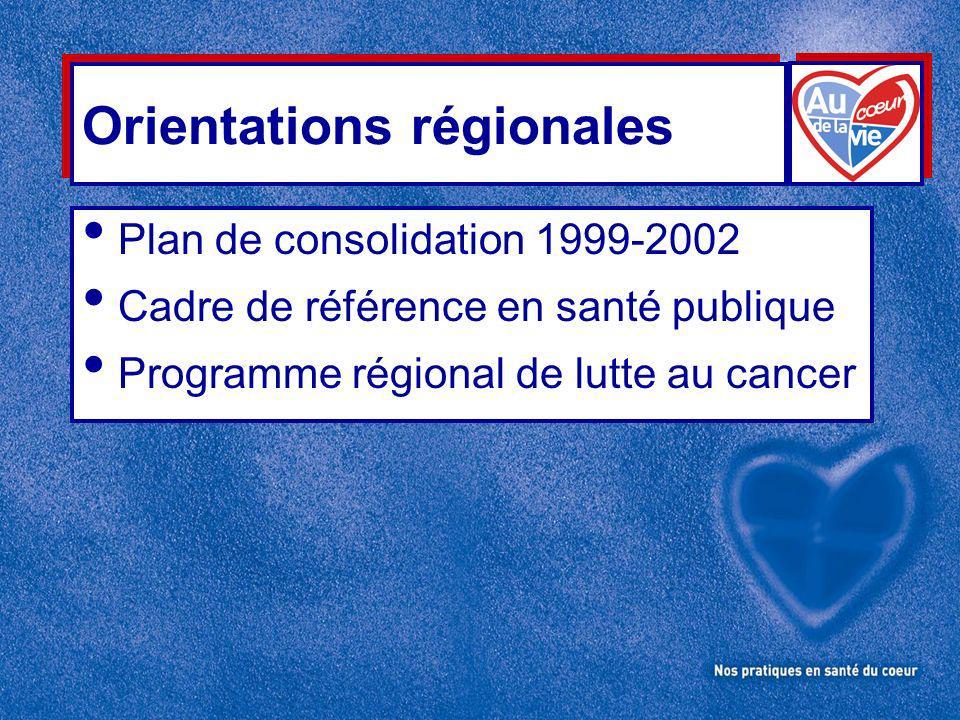 Orientations régionales Plan de consolidation 1999-2002 Cadre de référence en santé publique Programme régional de lutte au cancer