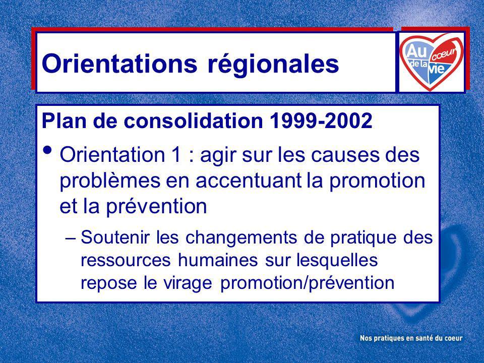 Orientations régionales Plan de consolidation 1999-2002 Orientation 1 : agir sur les causes des problèmes en accentuant la promotion et la prévention –Soutenir les changements de pratique des ressources humaines sur lesquelles repose le virage promotion/prévention