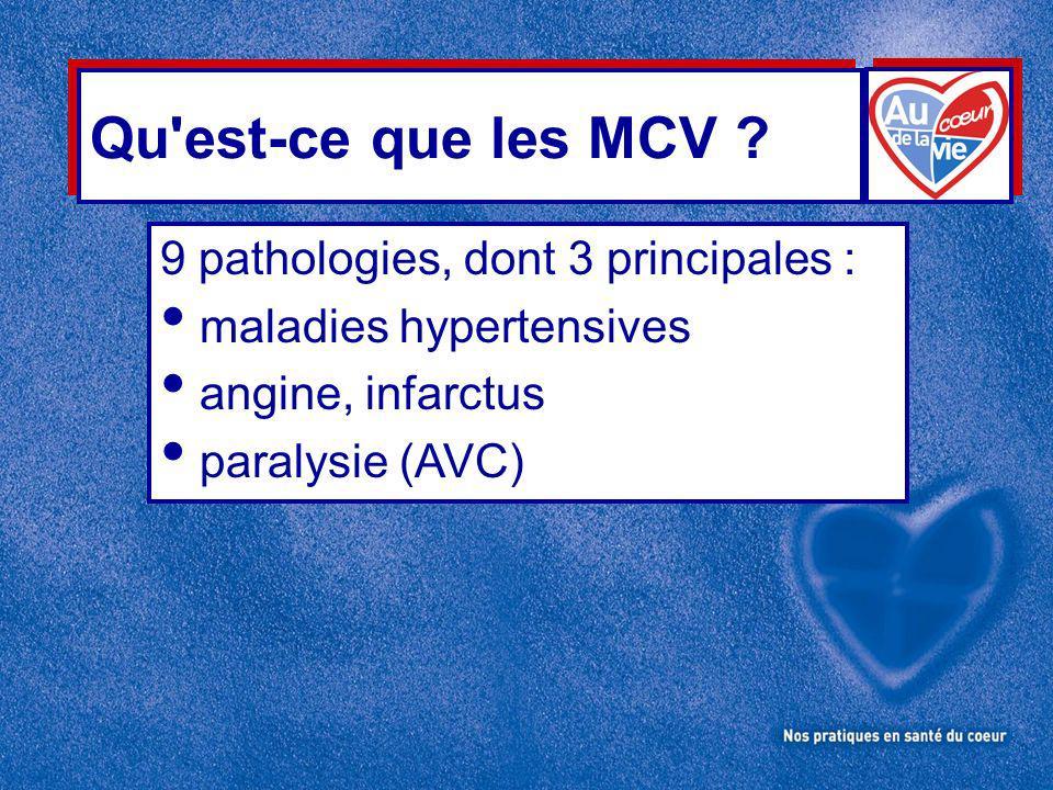 Qu est-ce que les MCV .