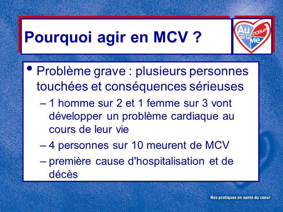 Pourquoi agir en MCV .