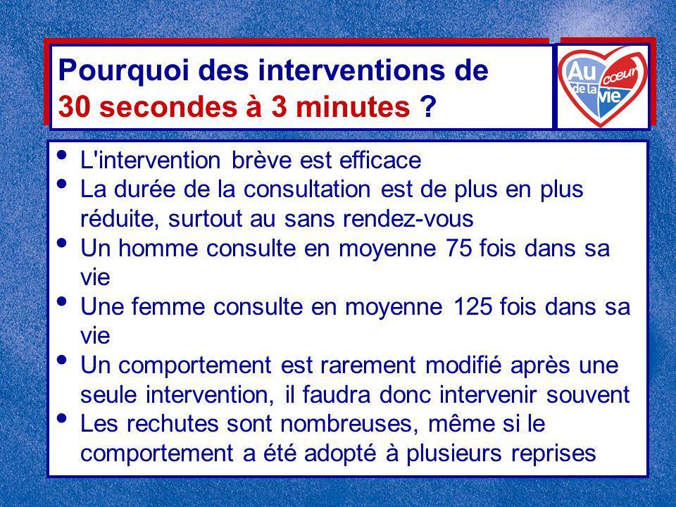 Pourquoi des interventions de 30 secondes à 3 minutes .