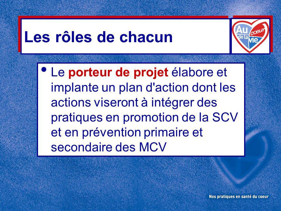 Les rôles de chacun Le porteur de projet élabore et implante un plan d action dont les actions viseront à intégrer des pratiques en promotion de la SCV et en prévention primaire et secondaire des MCV