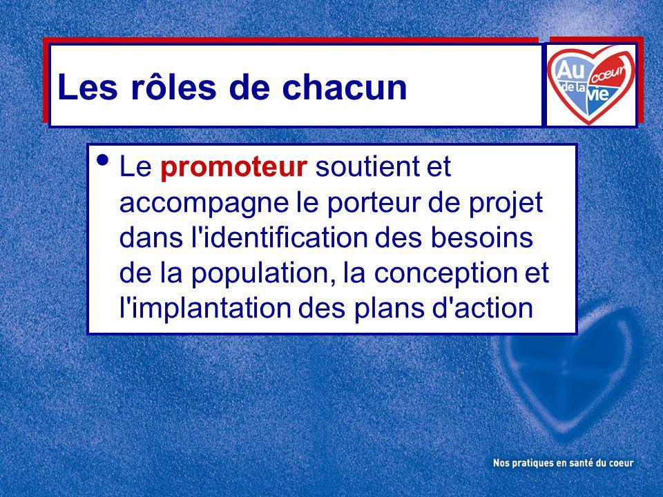 Les rôles de chacun Le promoteur soutient et accompagne le porteur de projet dans l identification des besoins de la population, la conception et l implantation des plans d action
