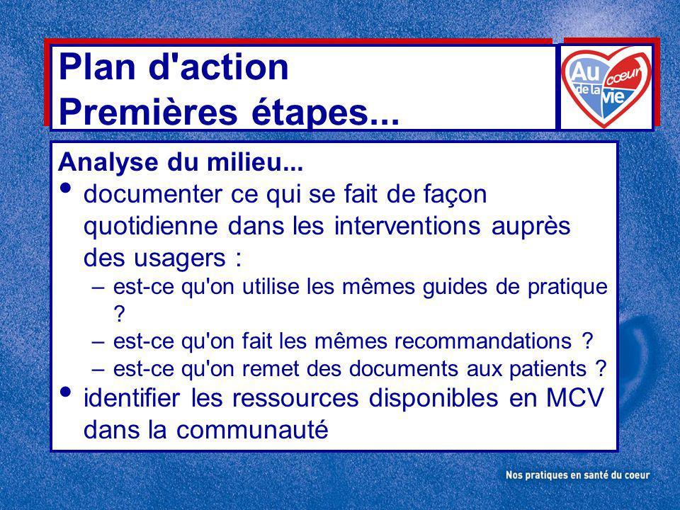 Plan d action Premières étapes... Analyse du milieu...
