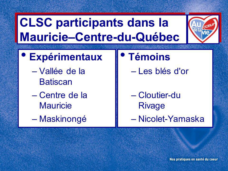 CLSC participants dans la Mauricie–Centre-du-Québec Expérimentaux –Vallée de la Batiscan –Centre de la Mauricie –Maskinongé Témoins –Les blés d or –Cloutier-du Rivage –Nicolet-Yamaska