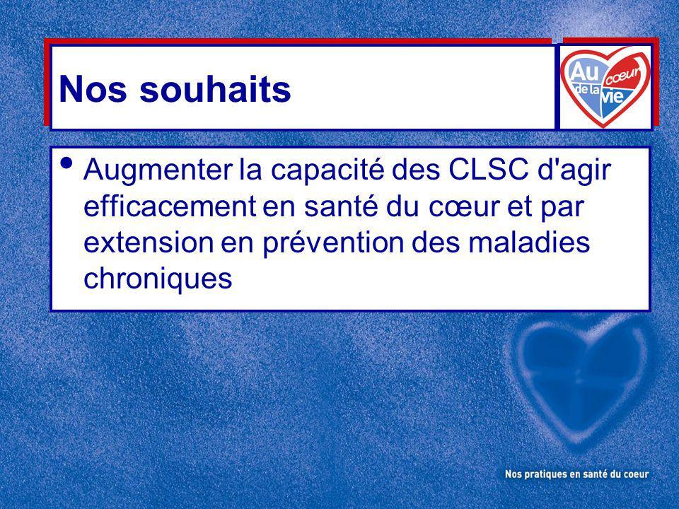 Nos souhaits Augmenter la capacité des CLSC d agir efficacement en santé du cœur et par extension en prévention des maladies chroniques