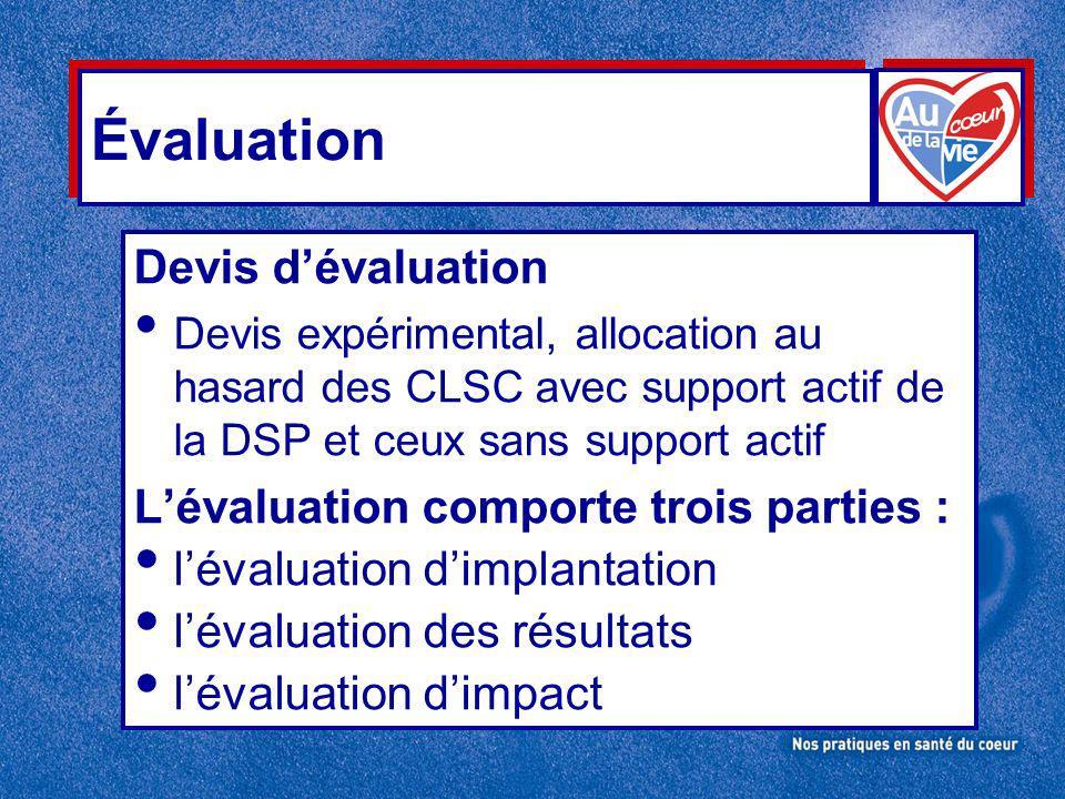 Évaluation Devis dévaluation Devis expérimental, allocation au hasard des CLSC avec support actif de la DSP et ceux sans support actif Lévaluation comporte trois parties : lévaluation dimplantation lévaluation des résultats lévaluation dimpact