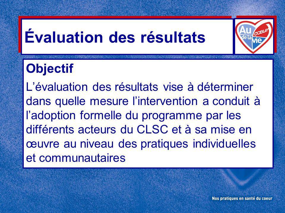 Évaluation des résultats Objectif Lévaluation des résultats vise à déterminer dans quelle mesure lintervention a conduit à ladoption formelle du programme par les différents acteurs du CLSC et à sa mise en œuvre au niveau des pratiques individuelles et communautaires