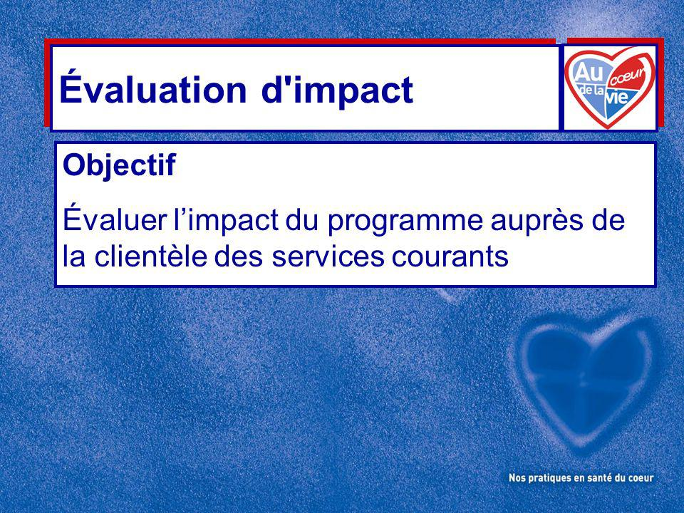 Évaluation d impact Objectif Évaluer limpact du programme auprès de la clientèle des services courants