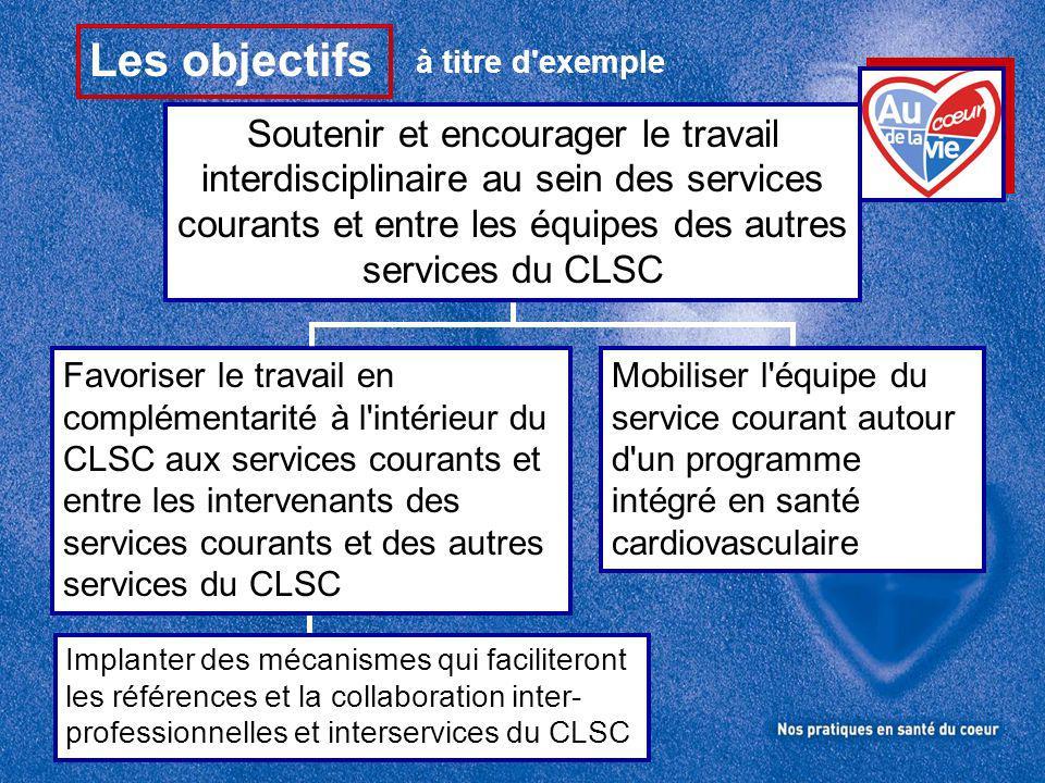 Soutenir et encourager le travail interdisciplinaire au sein des services courants et entre les équipes des autres services du CLSC Favoriser le travail en complémentarité à l intérieur du CLSC aux services courants et entre les intervenants des services courants et des autres services du CLSC Les objectifs à titre d exemple Mobiliser l équipe du service courant autour d un programme intégré en santé cardiovasculaire Implanter des mécanismes qui faciliteront les références et la collaboration inter- professionnelles et interservices du CLSC
