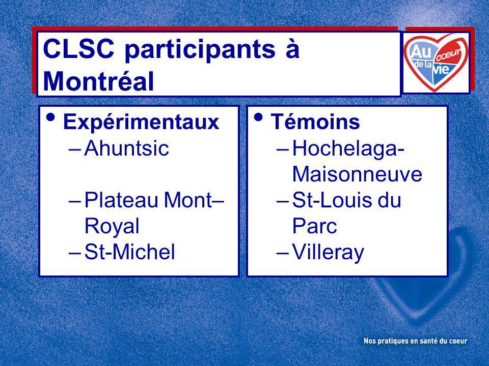 CLSC participants à Montréal Expérimentaux –Ahuntsic –Plateau Mont– Royal –St-Michel Témoins –Hochelaga- Maisonneuve –St-Louis du Parc –Villeray