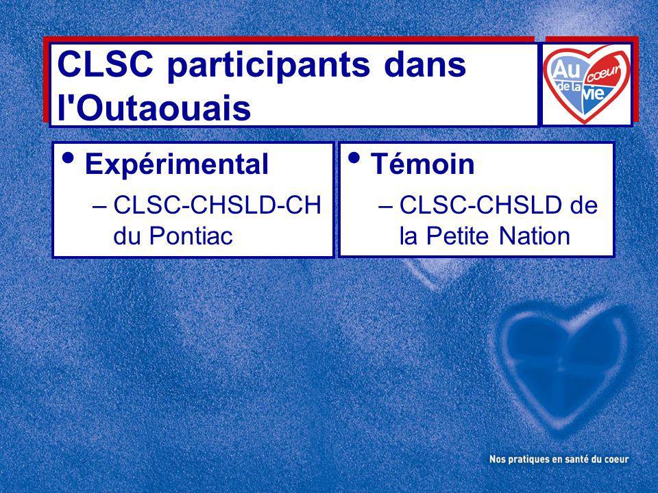 CLSC participants dans l Outaouais Expérimental –CLSC-CHSLD-CH du Pontiac Témoin –CLSC-CHSLD de la Petite Nation