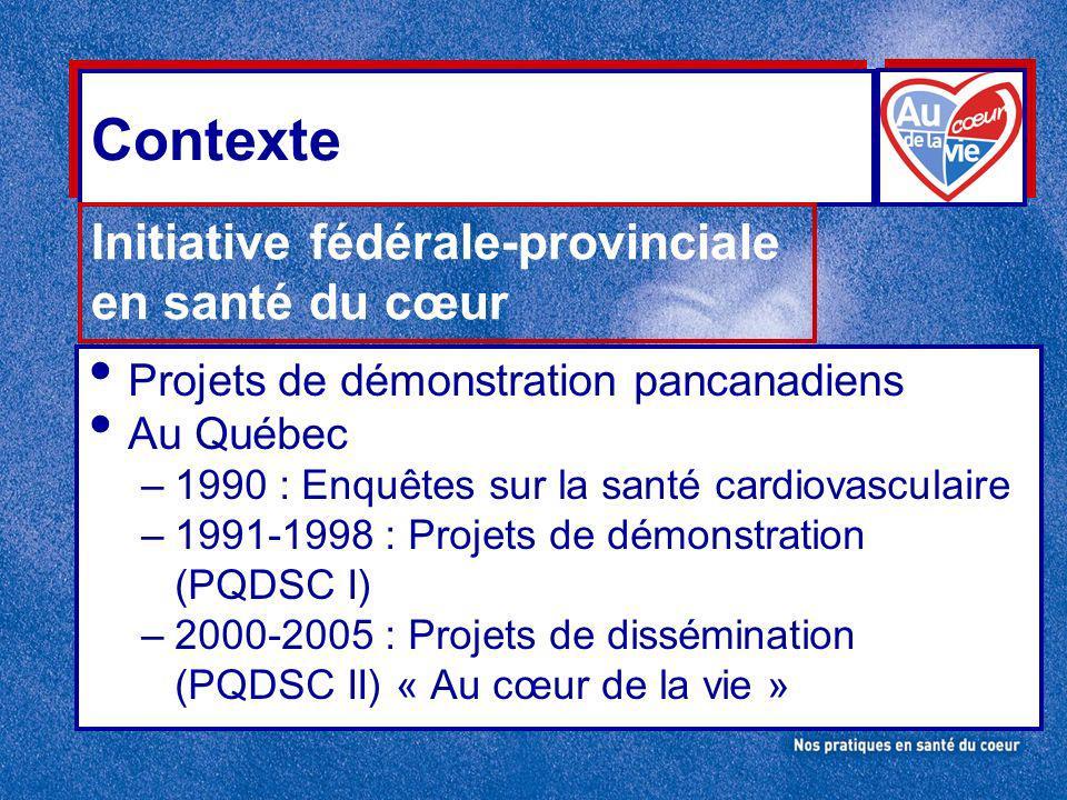 Contexte Initiative fédérale-provinciale en santé du cœur Projets de démonstration pancanadiens Au Québec –1990 : Enquêtes sur la santé cardiovasculaire –1991-1998 : Projets de démonstration (PQDSC I) –2000-2005 : Projets de dissémination (PQDSC II) « Au cœur de la vie »