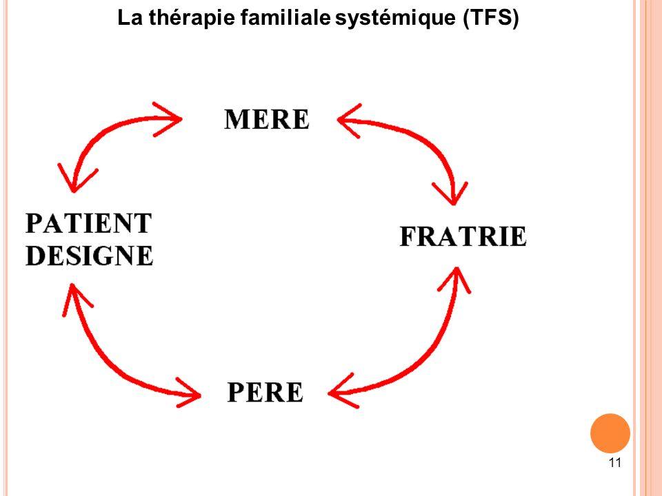 11 La thérapie familiale systémique (TFS)