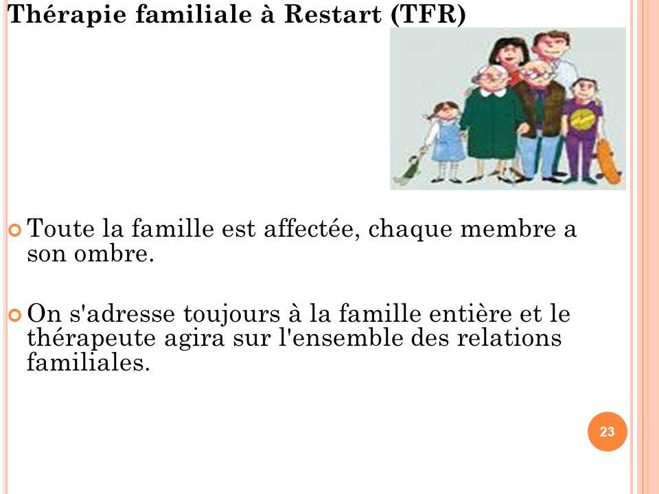Thérapie familiale à Restart (TFR) Toute la famille est affectée, chaque membre a son ombre. On s'adresse toujours à la famille entière et le thérapeu
