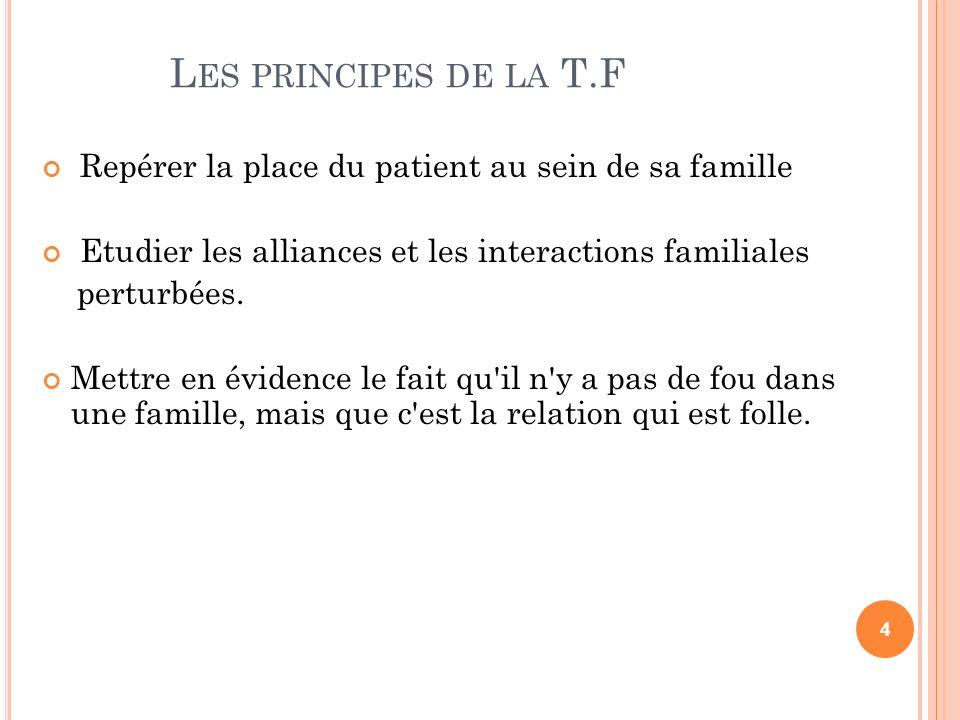 L ES PRINCIPES DE LA T.F Repérer la place du patient au sein de sa famille Etudier les alliances et les interactions familiales perturbées. Mettre en