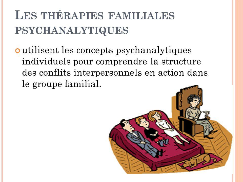 L ES THÉRAPIES FAMILIALES PSYCHANALYTIQUES utilisent les concepts psychanalytiques individuels pour comprendre la structure des conflits interpersonne
