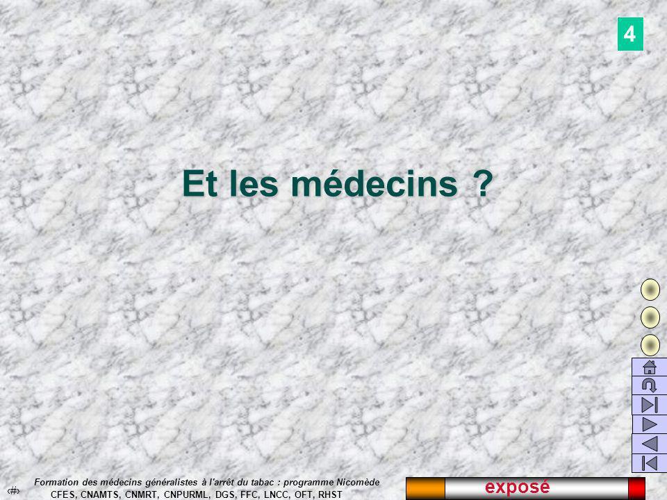 exposé 36 Formation des médecins généralistes à l arrêt du tabac : programme Nicomède CFES, CNAMTS, CNMRT, CNPURML, DGS, FFC, LNCC, OFT, RHST Chute du risque de mortalité par cancer du poumon après arrêt du tabac 1.4 1.2 1.0 0.8 0.6 0.4 0.2 0 5 10 15 20 25 années d arrêt du tabagisme source : Doll R et Peto R.