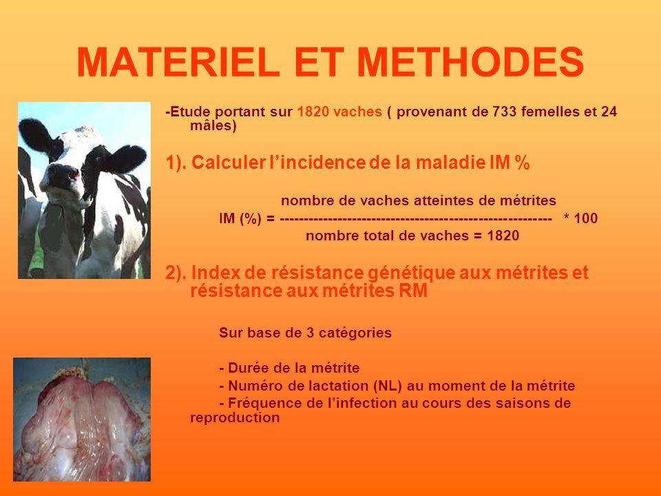 MATERIEL ET METHODES -Etude portant sur 1820 vaches ( provenant de 733 femelles et 24 mâles) 1).
