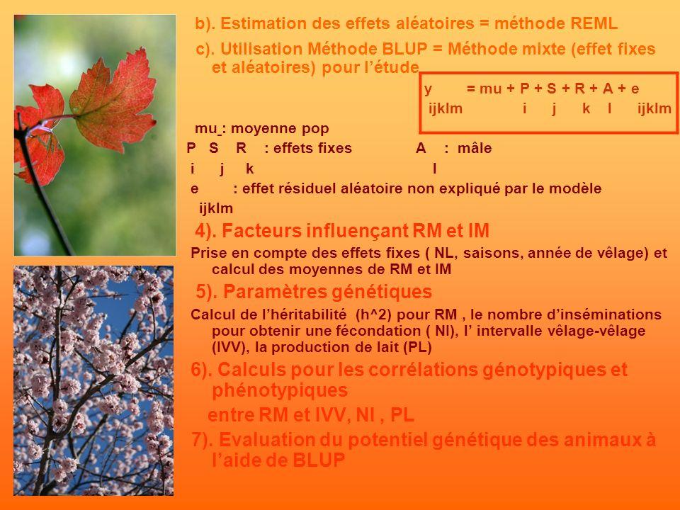 b). Estimation des effets aléatoires = méthode REML c).