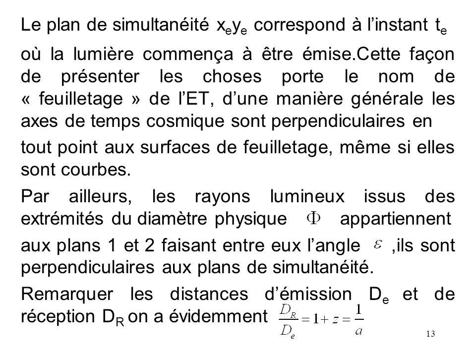 13 Le plan de simultanéité x e y e correspond à linstant t e où la lumière commença à être émise.Cette façon de présenter les choses porte le nom de «
