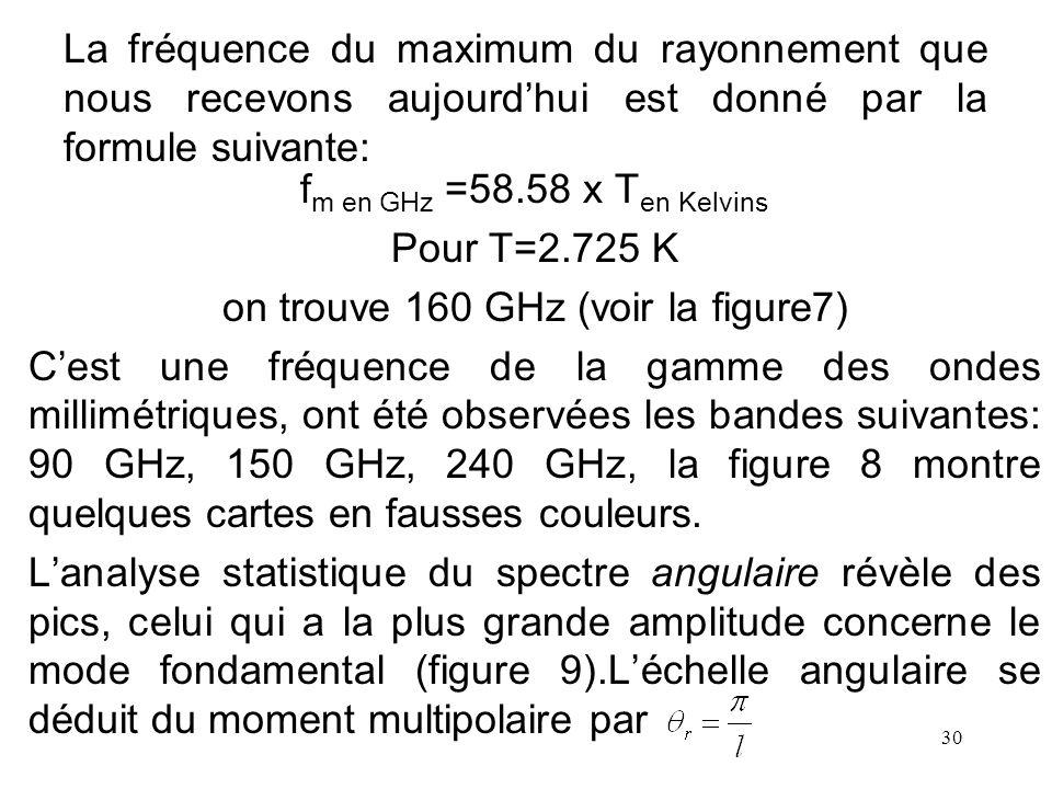 30 La fréquence du maximum du rayonnement que nous recevons aujourdhui est donné par la formule suivante: f m en GHz =58.58 x T en Kelvins Pour T=2.72