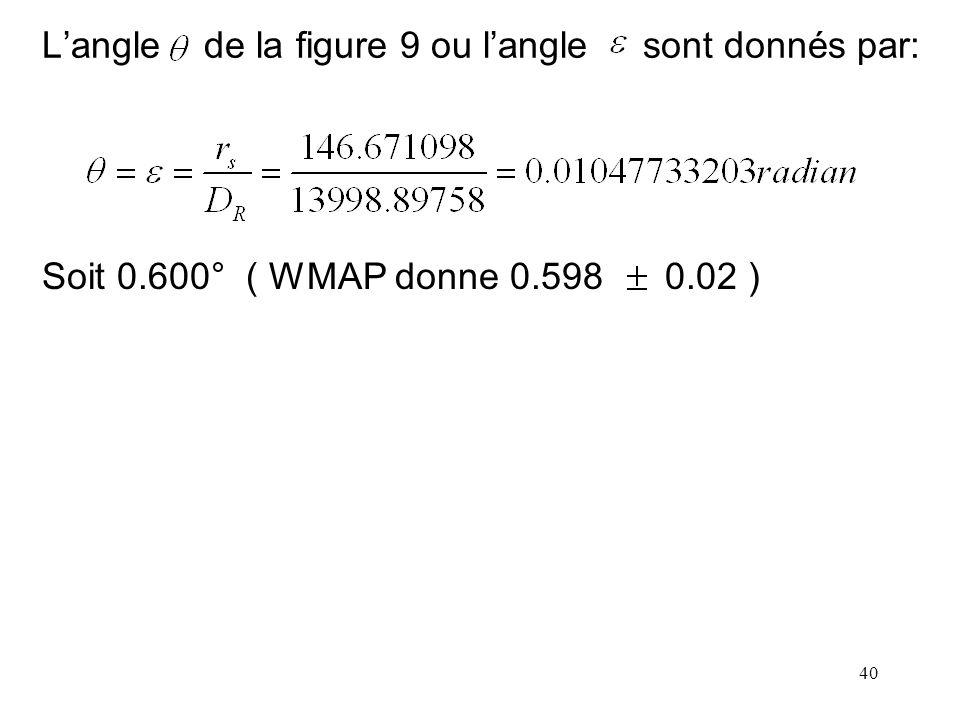40 Langle de la figure 9 ou langle sont donnés par: Soit 0.600° ( WMAP donne 0.598 0.02 )