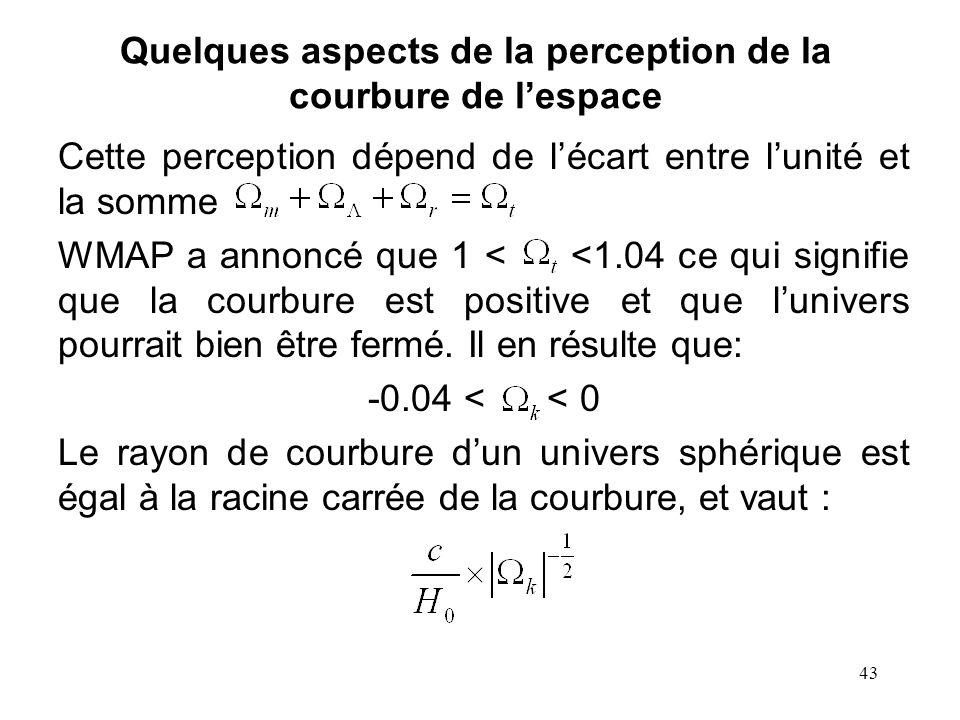 43 Quelques aspects de la perception de la courbure de lespace Cette perception dépend de lécart entre lunité et la somme WMAP a annoncé que 1 < <1.04
