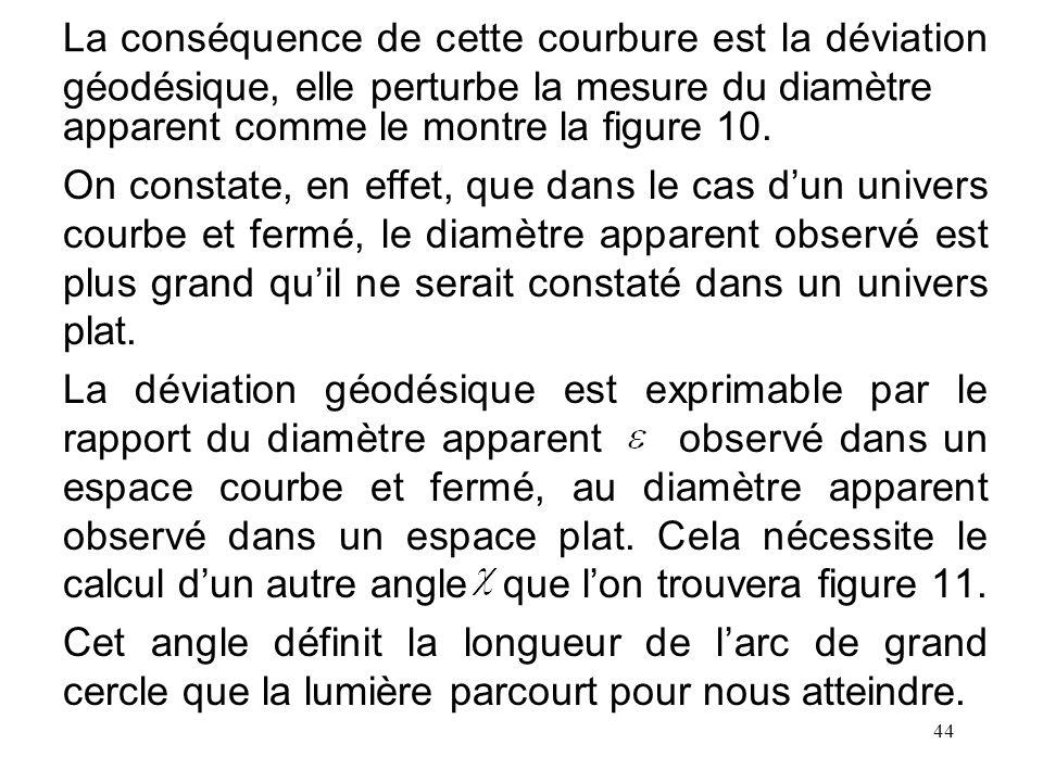 44 La conséquence de cette courbure est la déviation géodésique, elle perturbe la mesure du diamètre apparent comme le montre la figure 10. On constat