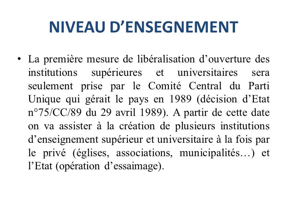 NIVEAU DENSEGNEMENT La première mesure de libéralisation douverture des institutions supérieures et universitaires sera seulement prise par le Comité Central du Parti Unique qui gérait le pays en 1989 (décision dEtat n°75/CC/89 du 29 avril 1989).