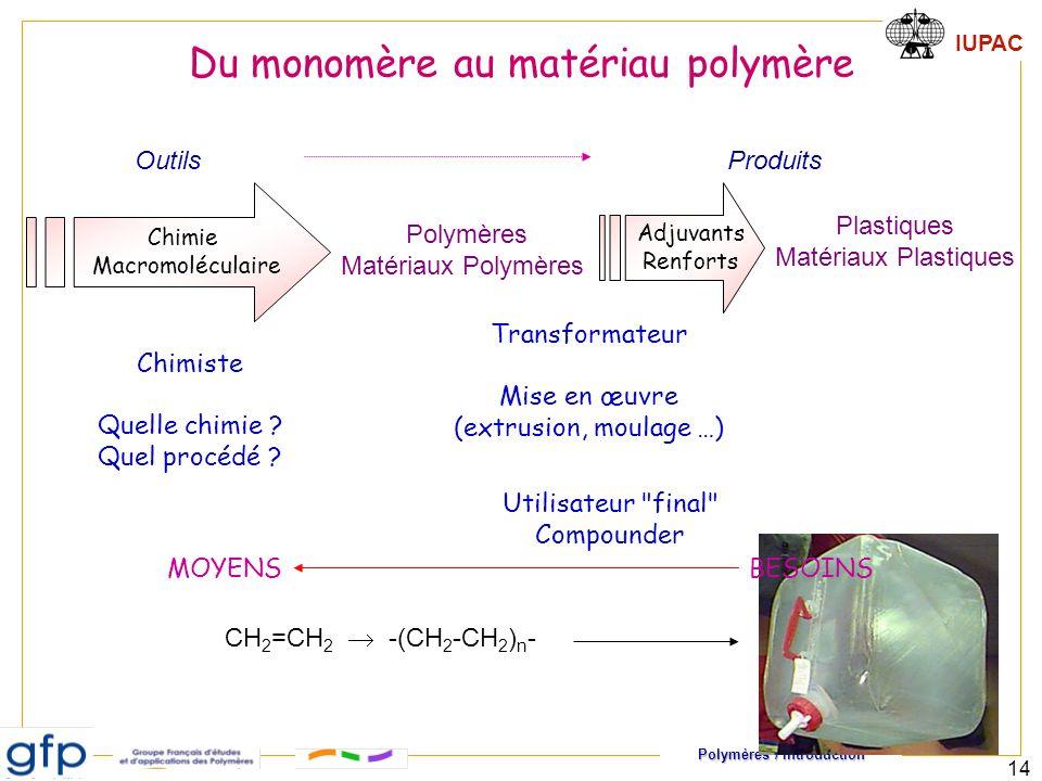 Polymères / Introduction IUPAC 14 Chimie Macromoléculaire Polymères Matériaux Polymères OutilsProduits Chimiste Quelle chimie ? Quel procédé ? Transfo