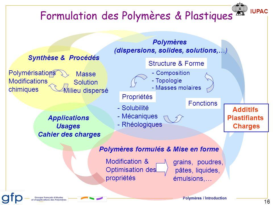 Polymères / Introduction IUPAC 16 Formulation des Polymères & Plastiques Synthèse & Procédés - Composition - Topologie - Masses molaires - Solubilité