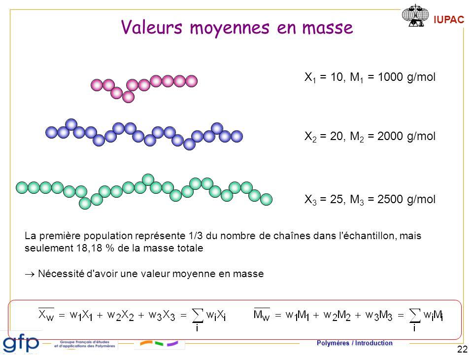 Polymères / Introduction IUPAC 22 X 1 = 10, M 1 = 1000 g/mol X 2 = 20, M 2 = 2000 g/mol X 3 = 25, M 3 = 2500 g/mol La première population représente 1