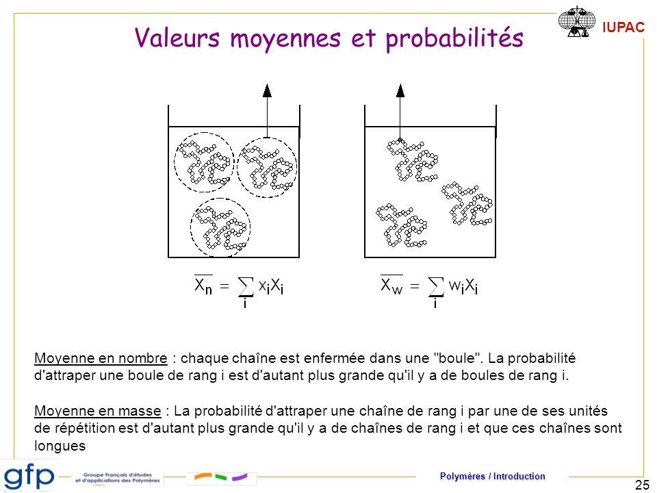 Polymères / Introduction IUPAC 25 Moyenne en nombre : chaque chaîne est enfermée dans une