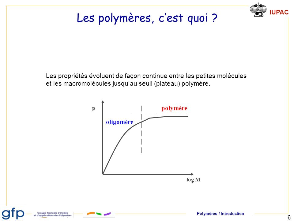 Polymères / Introduction IUPAC 6 oligomère polymère P log M Les propriétés évoluent de façon continue entre les petites molécules et les macromolécule