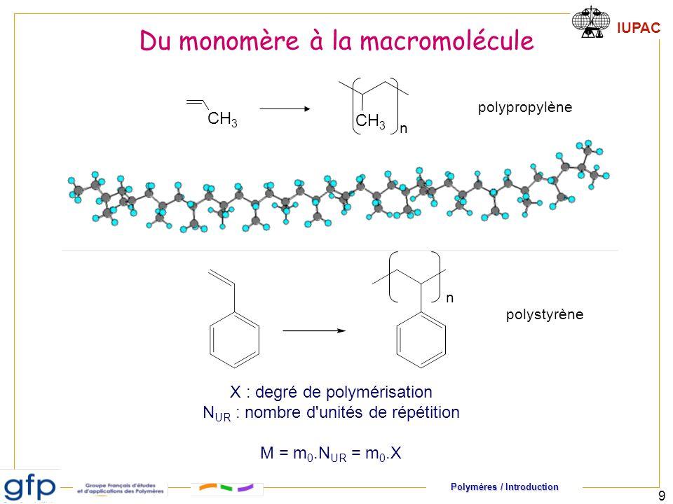 Polymères / Introduction IUPAC 10 H 2 O + HOOC(CH 2 ) 4 CONH(CH 2 ) 6 NH 2 + H 2 N(CH 2 ) 6 NH 2 HOOC(CH 2 ) 4 COOH M = m UR N UR Polyamide 6,6 OC(CH 2 ) 4 CONH(CH 2 ) 6 NH n Du monomère à la macromolécule