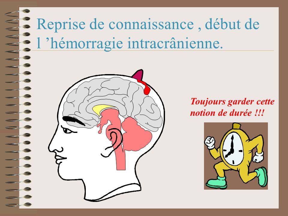 Reprise de connaissance, début de l hémorragie intracrânienne.