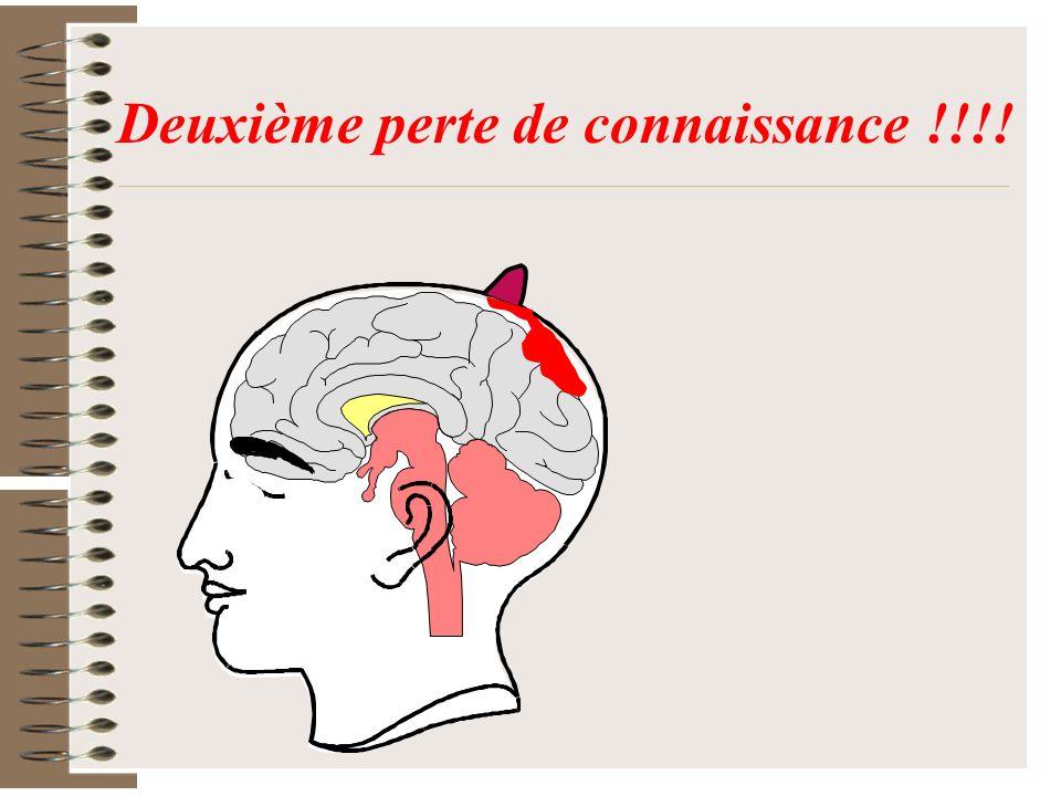 L hémorragie s étend et comprime de plus en plus le cerveau.