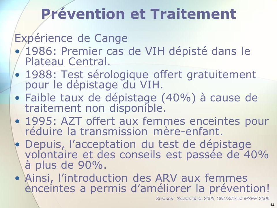 14 Prévention et Traitement Expérience de Cange 1986: Premier cas de VIH dépisté dans le Plateau Central. 1988: Test sérologique offert gratuitement p