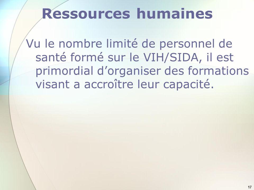 17 Ressources humaines Vu le nombre limité de personnel de santé formé sur le VIH/SIDA, il est primordial dorganiser des formations visant a accroître
